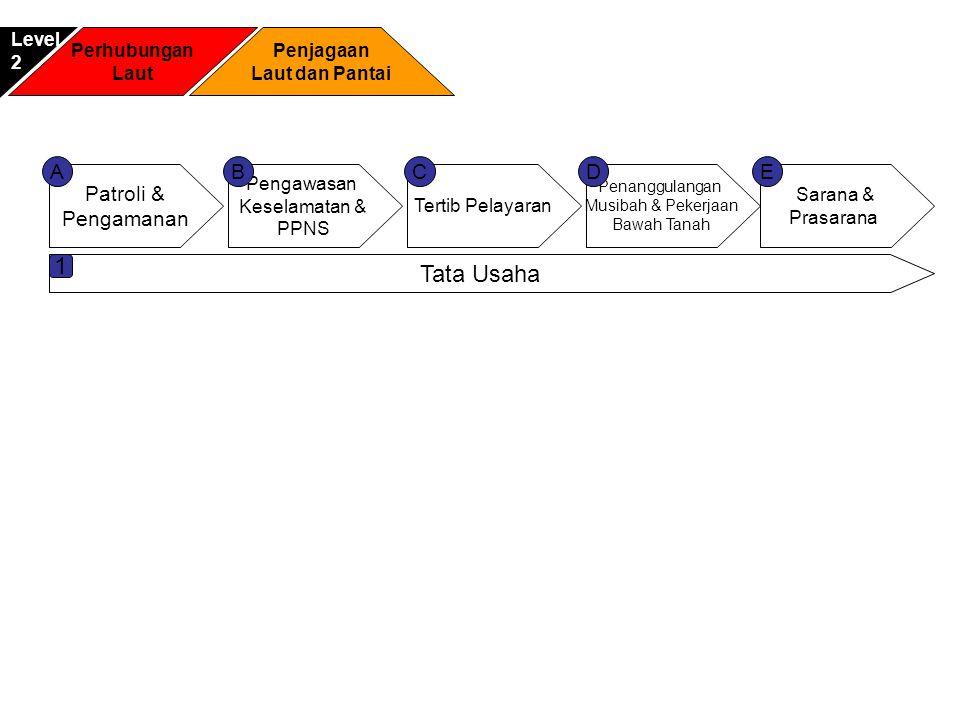 1 Tata Usaha A B C D E Patroli & Pengamanan Level 2 Perhubungan Laut