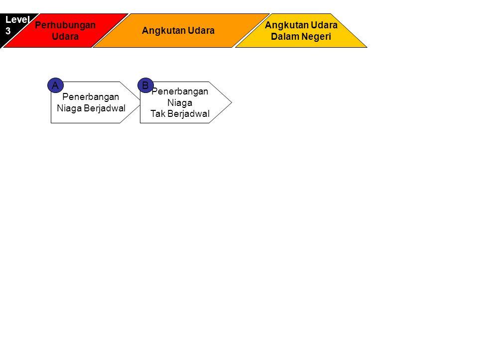 A B Level 2 Level 3 Perhubungan Udara Perhubungan Udara Angkutan Udara