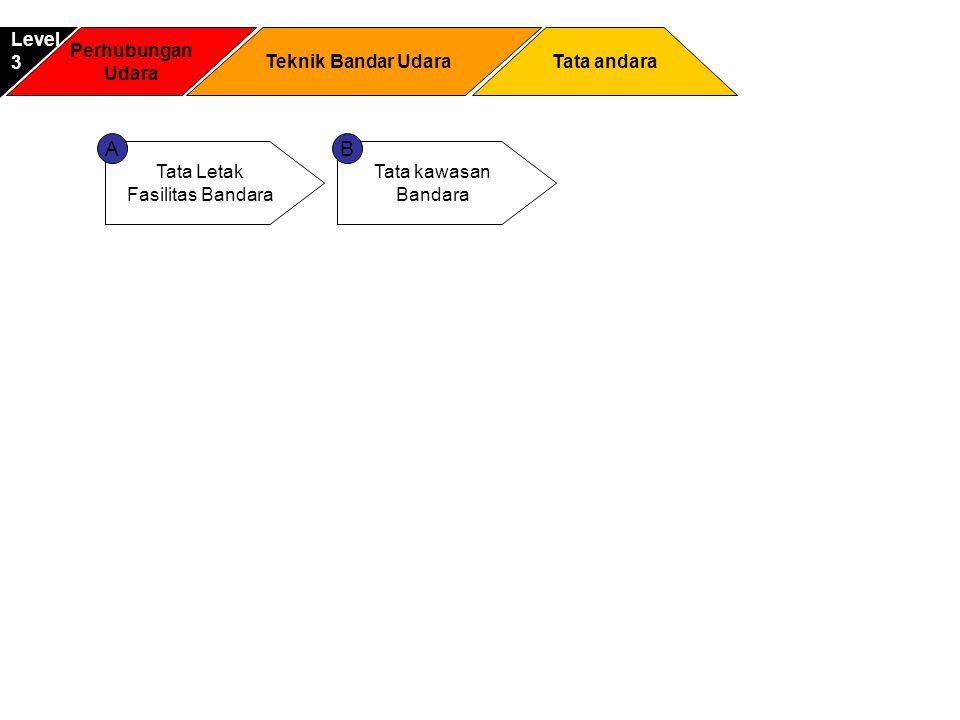 A B Level 3 Perhubungan Udara Teknik Bandar Udara Tata andara
