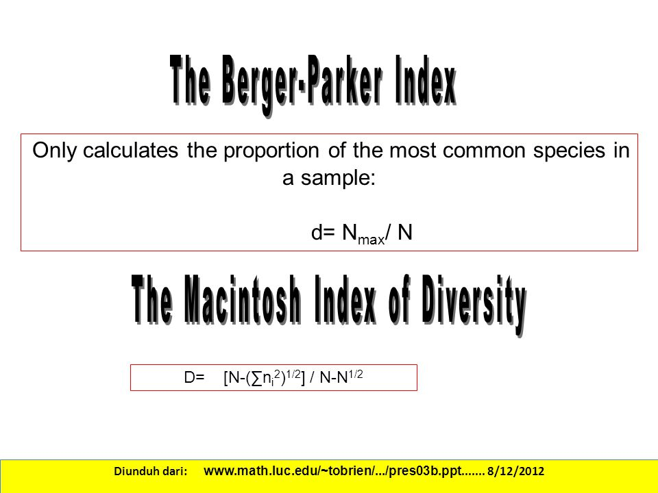 The Berger-Parker Index