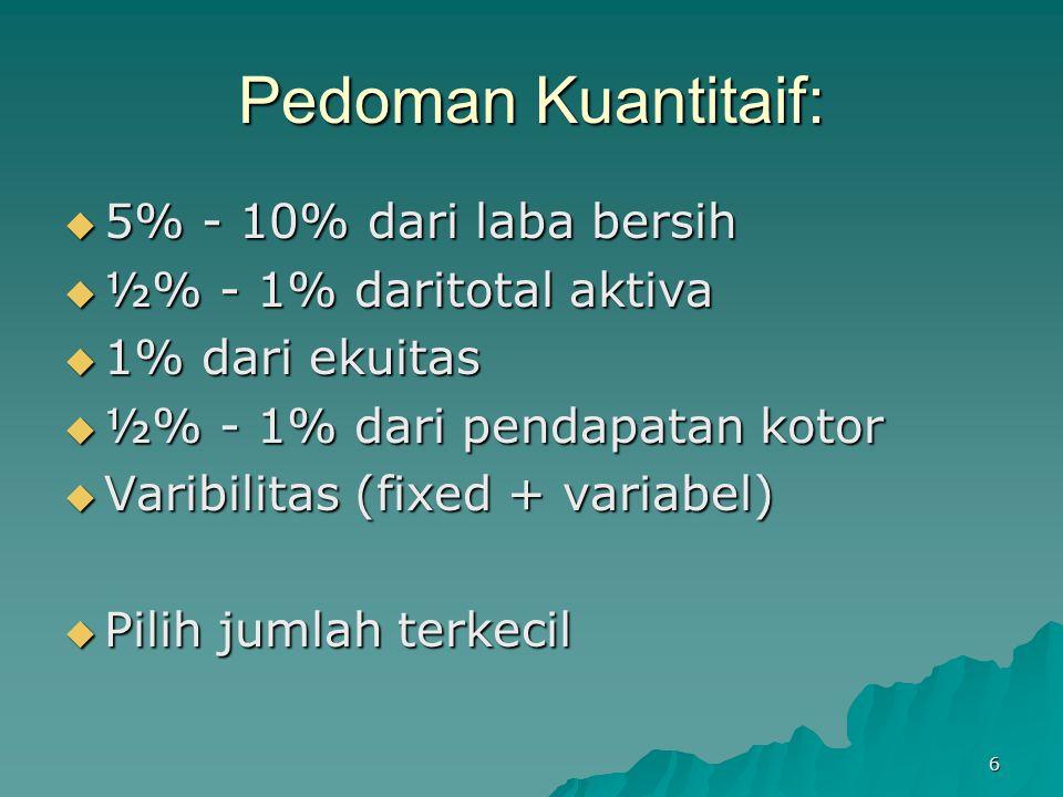 Pedoman Kuantitaif: 5% - 10% dari laba bersih ½% - 1% daritotal aktiva