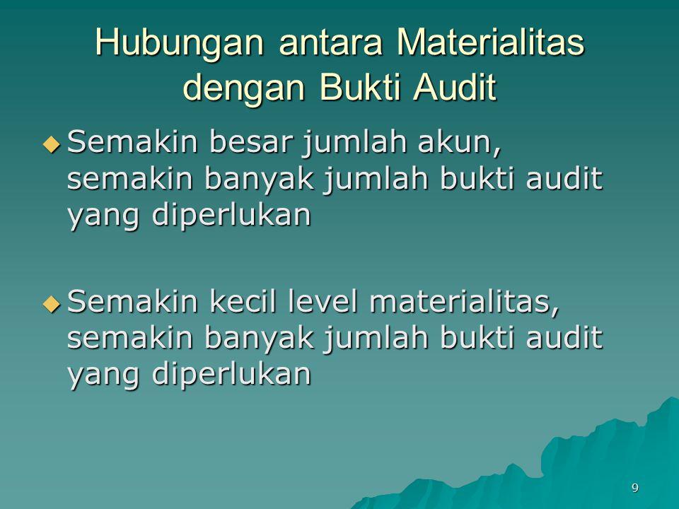 Hubungan antara Materialitas dengan Bukti Audit