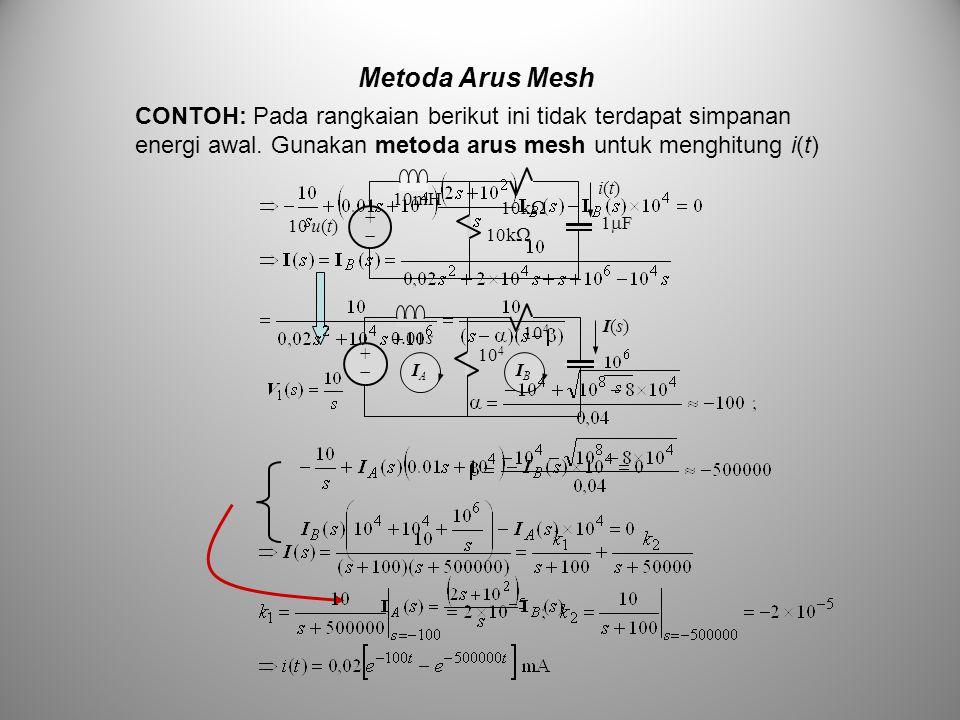 Metoda Arus Mesh CONTOH: Pada rangkaian berikut ini tidak terdapat simpanan energi awal. Gunakan metoda arus mesh untuk menghitung i(t)