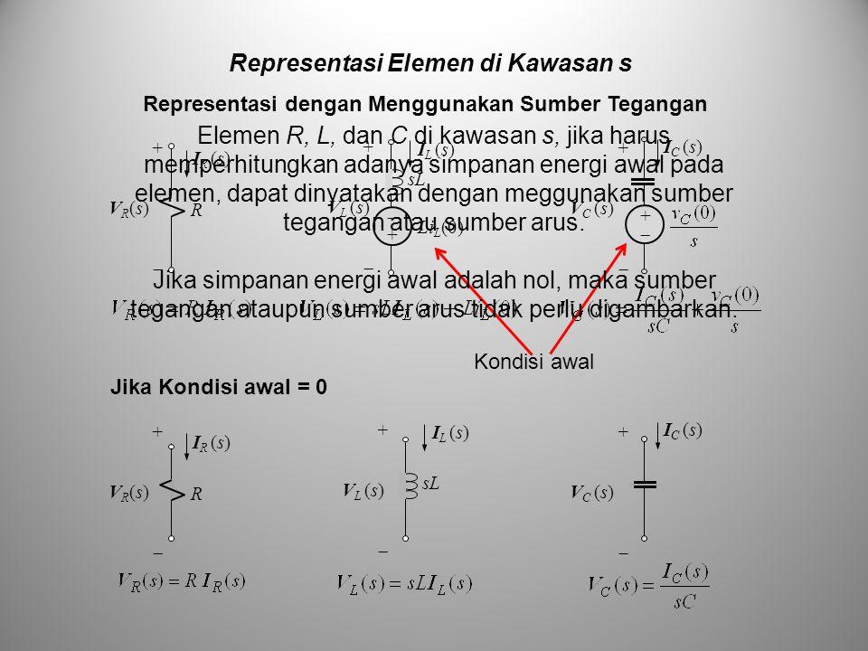 Representasi Elemen di Kawasan s