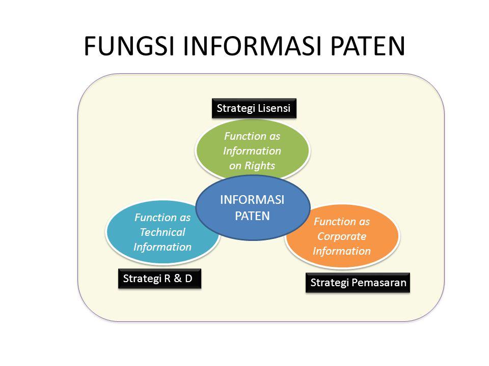 FUNGSI INFORMASI PATEN
