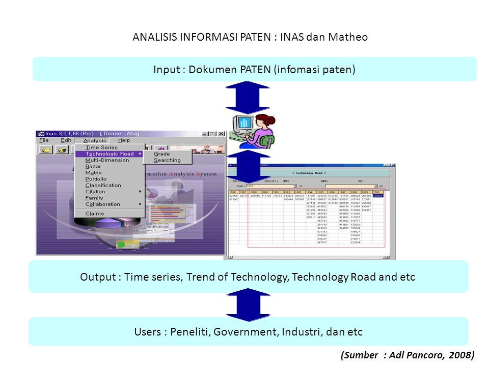 ANALISIS INFORMASI PATEN : INAS dan Matheo