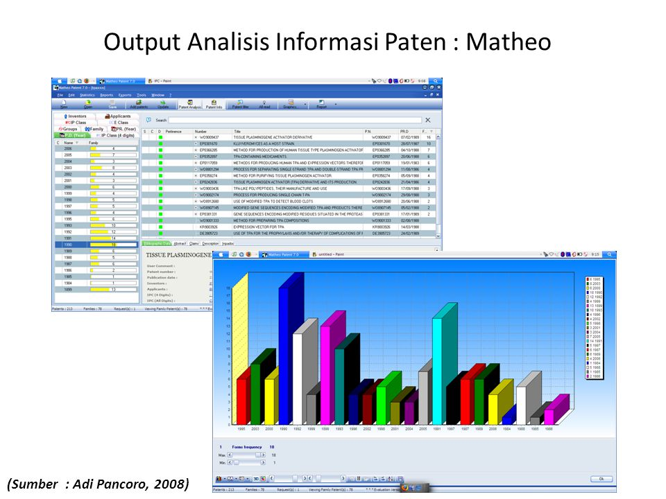 Output Analisis Informasi Paten : Matheo
