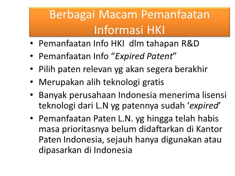 Berbagai Macam Pemanfaatan Informasi HKI