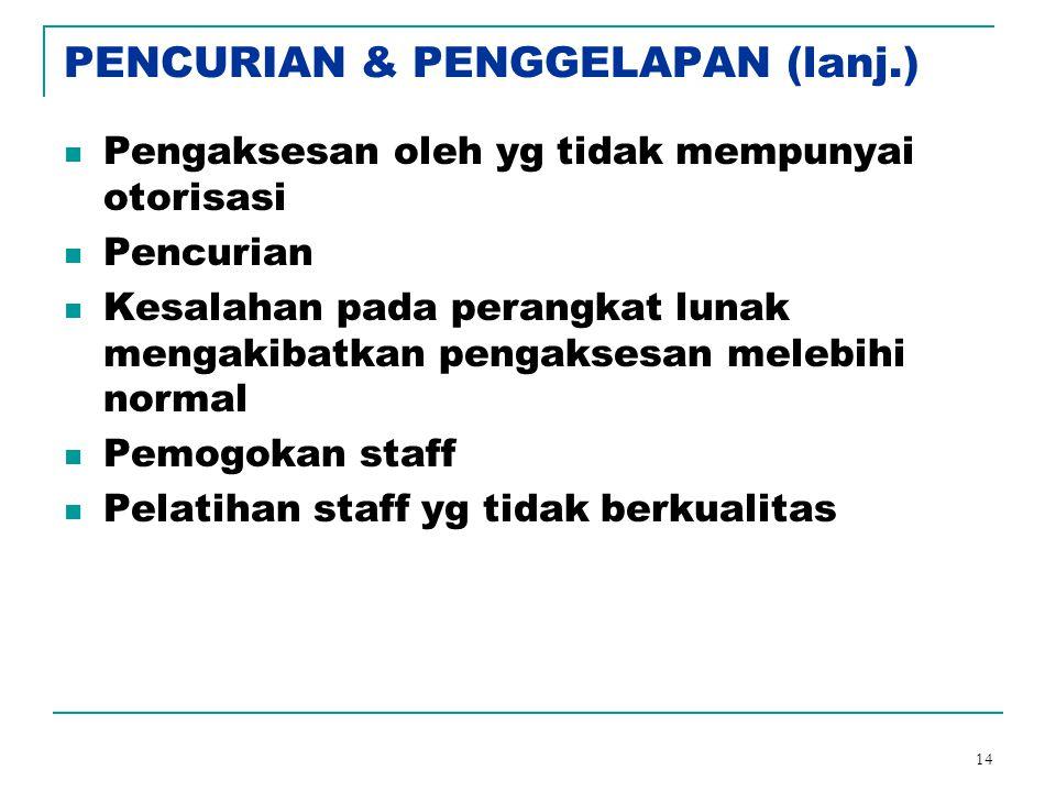 PENCURIAN & PENGGELAPAN (lanj.)