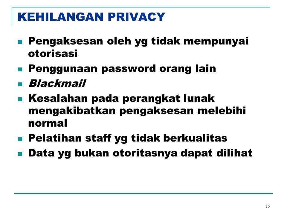 KEHILANGAN PRIVACY Pengaksesan oleh yg tidak mempunyai otorisasi