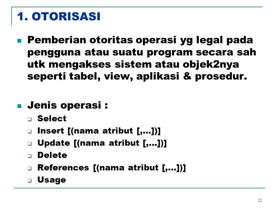 1. OTORISASI