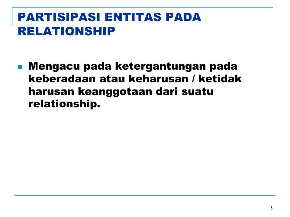 PARTISIPASI ENTITAS PADA RELATIONSHIP