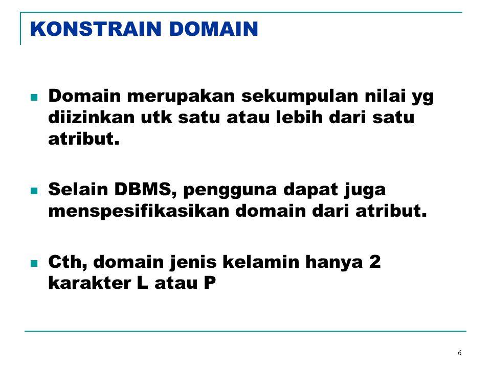 KONSTRAIN DOMAIN Domain merupakan sekumpulan nilai yg diizinkan utk satu atau lebih dari satu atribut.