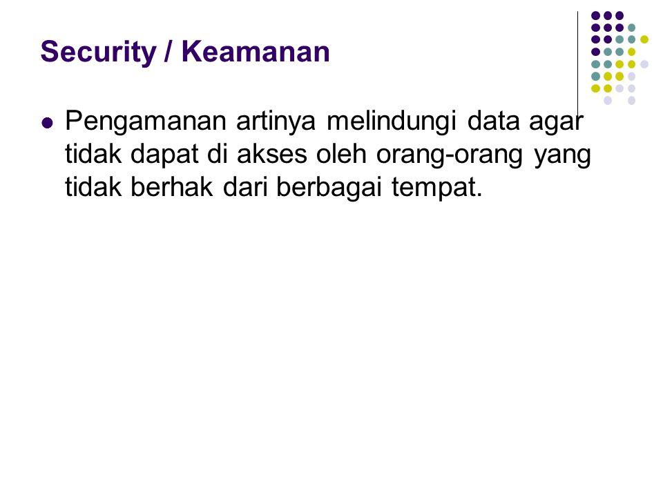 Security / Keamanan Pengamanan artinya melindungi data agar tidak dapat di akses oleh orang-orang yang tidak berhak dari berbagai tempat.