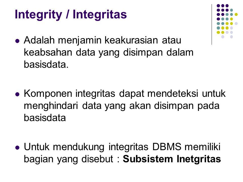 Integrity / Integritas