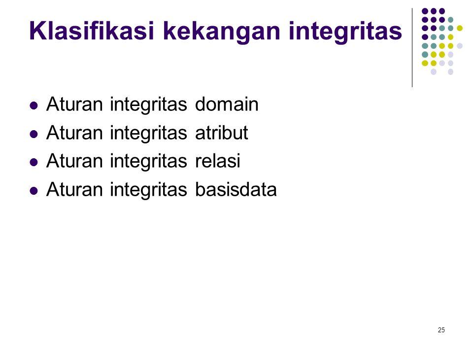 Klasifikasi kekangan integritas