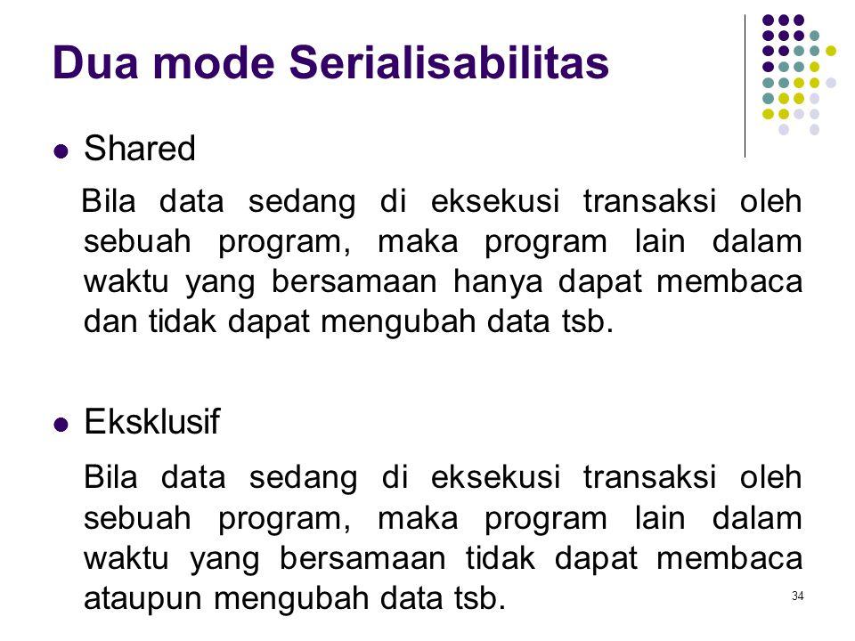 Dua mode Serialisabilitas