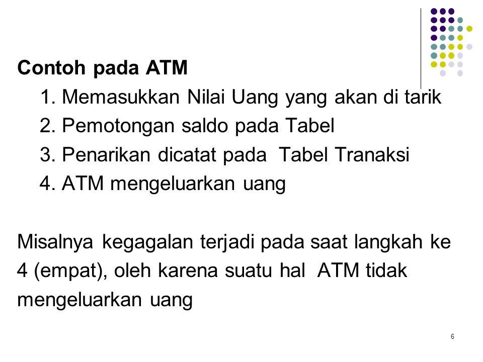 Contoh pada ATM 1. Memasukkan Nilai Uang yang akan di tarik 2