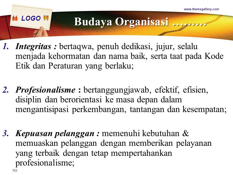 www.themegallery.com Budaya Organisasi ………