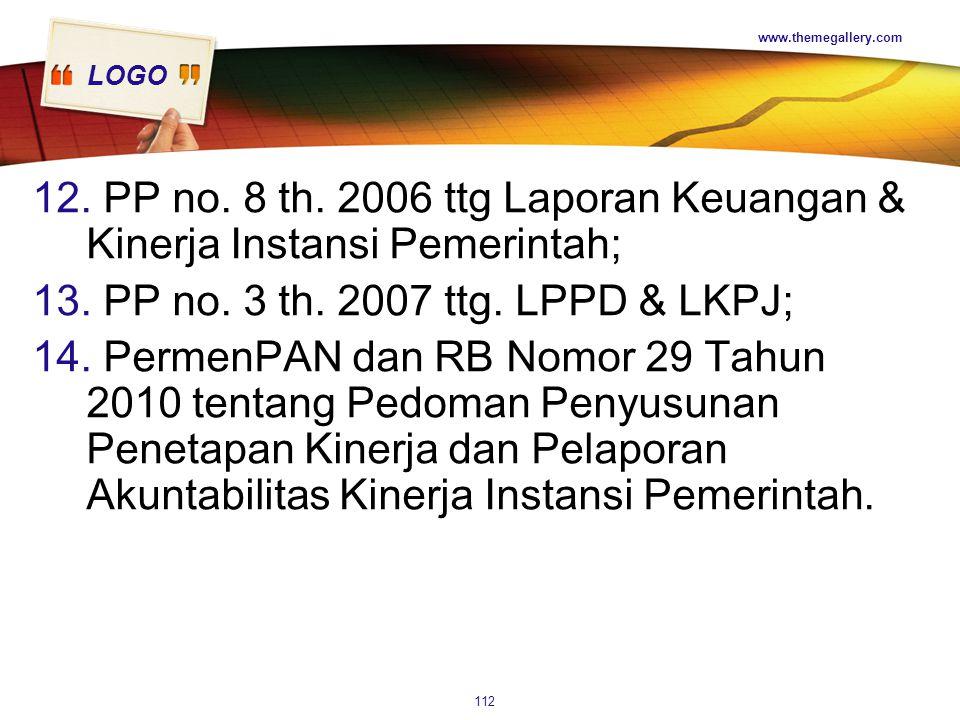 PP no. 8 th. 2006 ttg Laporan Keuangan & Kinerja Instansi Pemerintah;