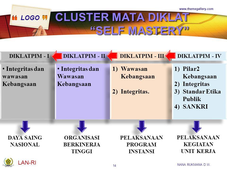 CLUSTER MATA DIKLAT SELF MASTERY