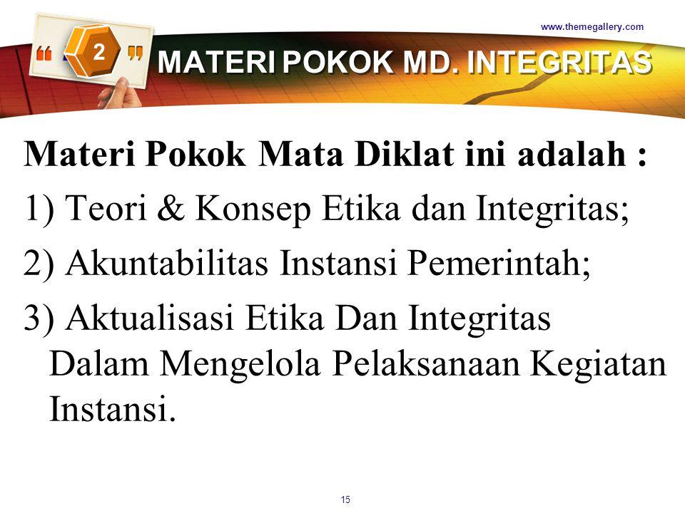 MATERI POKOK MD. INTEGRITAS