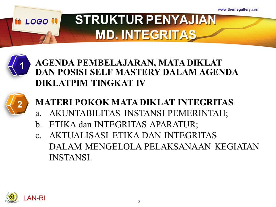 STRUKTUR PENYAJIAN MD. INTEGRITAS
