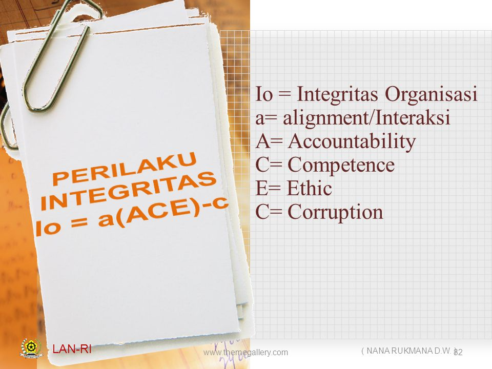 PERILAKU INTEGRITAS Io = a(ACE)-c