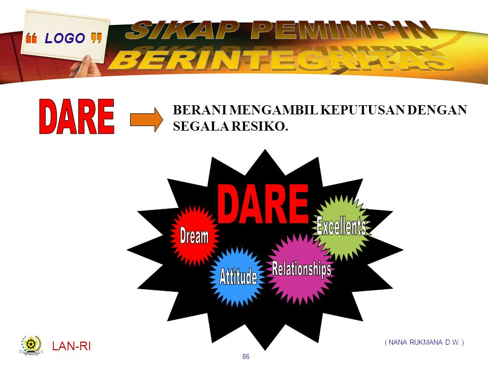 SIKAP PEMIMPIN BERINTEGRITAS DARE DARE Excellents Dream Relationships