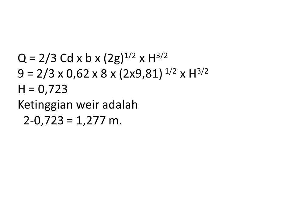 Q = 2/3 Cd x b x (2g)1/2 x H3/2 9 = 2/3 x 0,62 x 8 x (2x9,81) 1/2 x H3/2. H = 0,723. Ketinggian weir adalah.