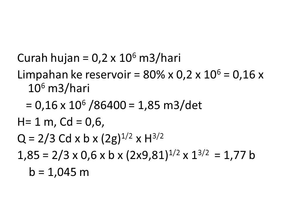 Curah hujan = 0,2 x 106 m3/hari Limpahan ke reservoir = 80% x 0,2 x 106 = 0,16 x 106 m3/hari. = 0,16 x 106 /86400 = 1,85 m3/det.
