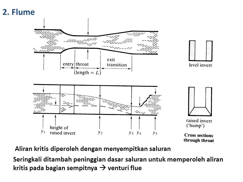 2. Flume Aliran kritis diperoleh dengan menyempitkan saluran