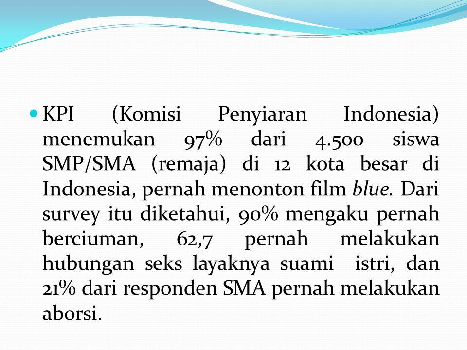 KPI (Komisi Penyiaran Indonesia) menemukan 97% dari 4