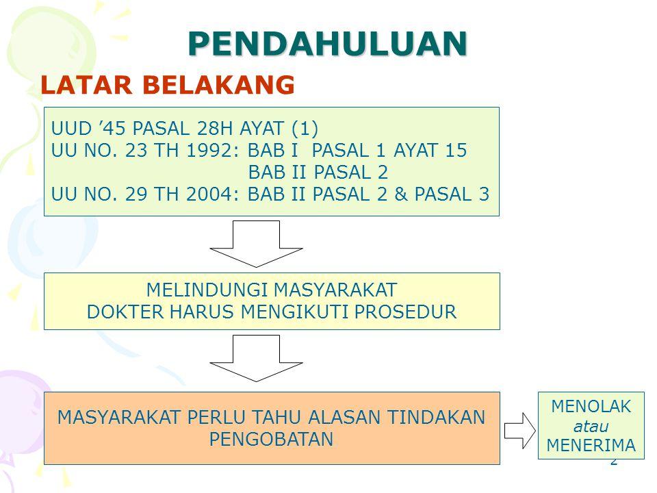 PENDAHULUAN LATAR BELAKANG UUD '45 PASAL 28H AYAT (1)