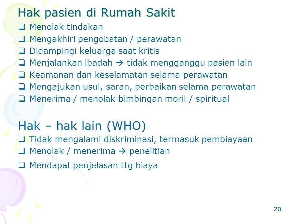 Hak pasien di Rumah Sakit