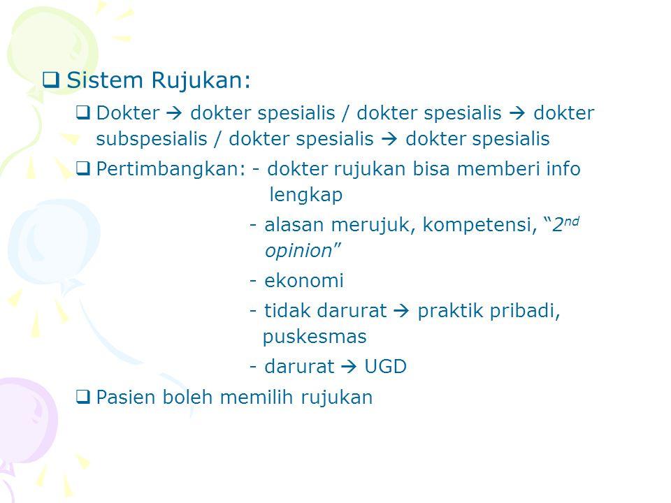 Sistem Rujukan: Dokter  dokter spesialis / dokter spesialis  dokter subspesialis / dokter spesialis  dokter spesialis.