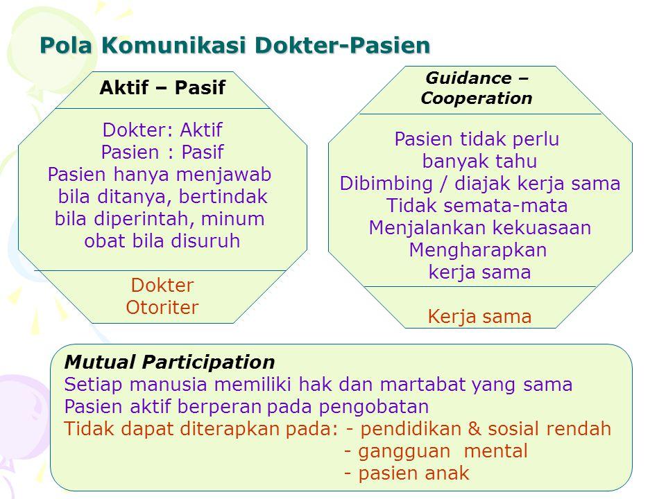 Pola Komunikasi Dokter-Pasien