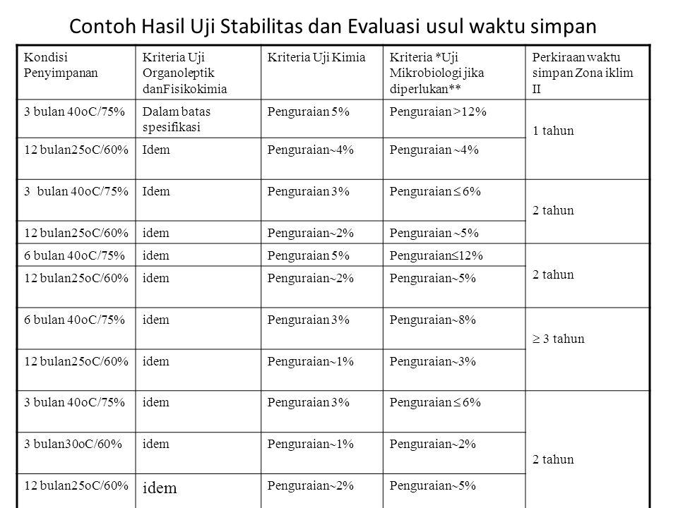 Contoh Hasil Uji Stabilitas dan Evaluasi usul waktu simpan