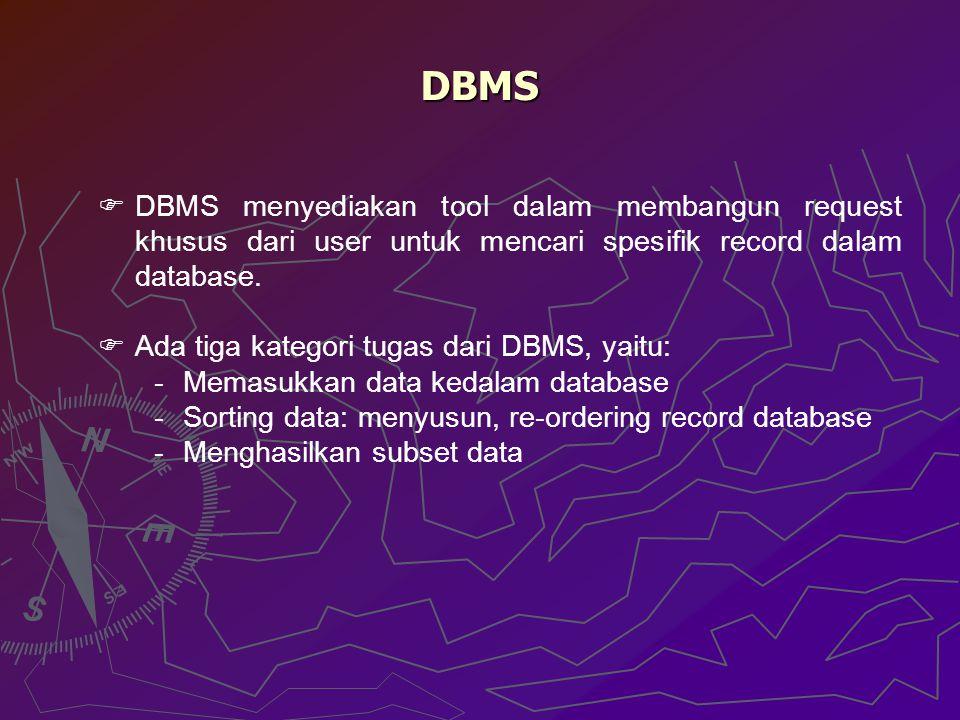 DBMS DBMS menyediakan tool dalam membangun request khusus dari user untuk mencari spesifik record dalam database.