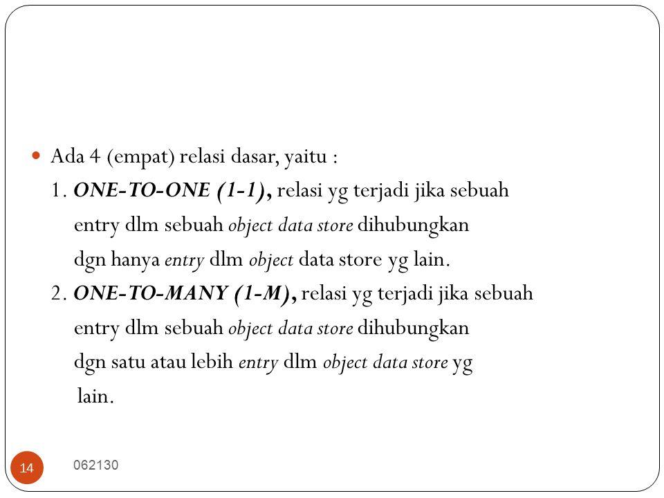 Ada 4 (empat) relasi dasar, yaitu :
