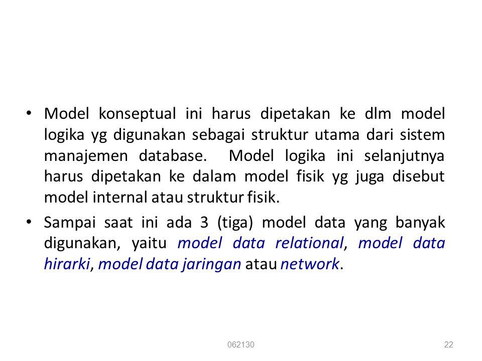 Model konseptual ini harus dipetakan ke dlm model logika yg digunakan sebagai struktur utama dari sistem manajemen database. Model logika ini selanjutnya harus dipetakan ke dalam model fisik yg juga disebut model internal atau struktur fisik.