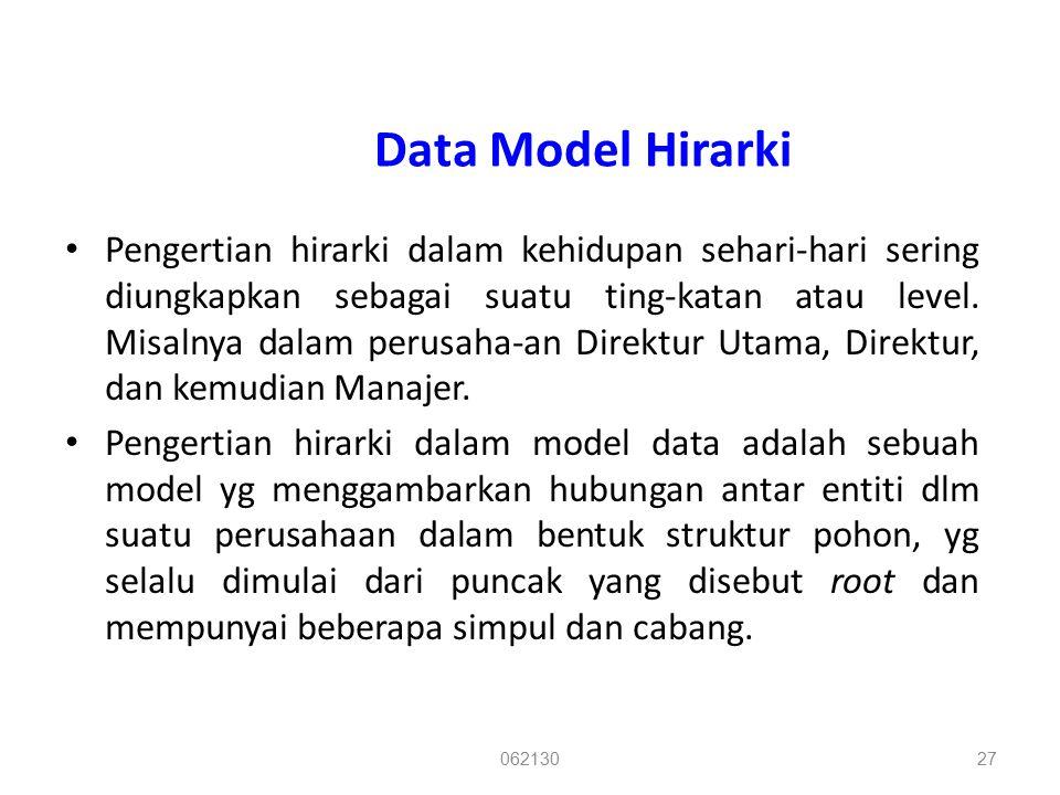 Data Model Hirarki