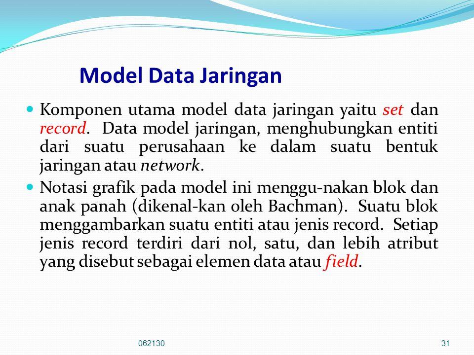 Model Data Jaringan