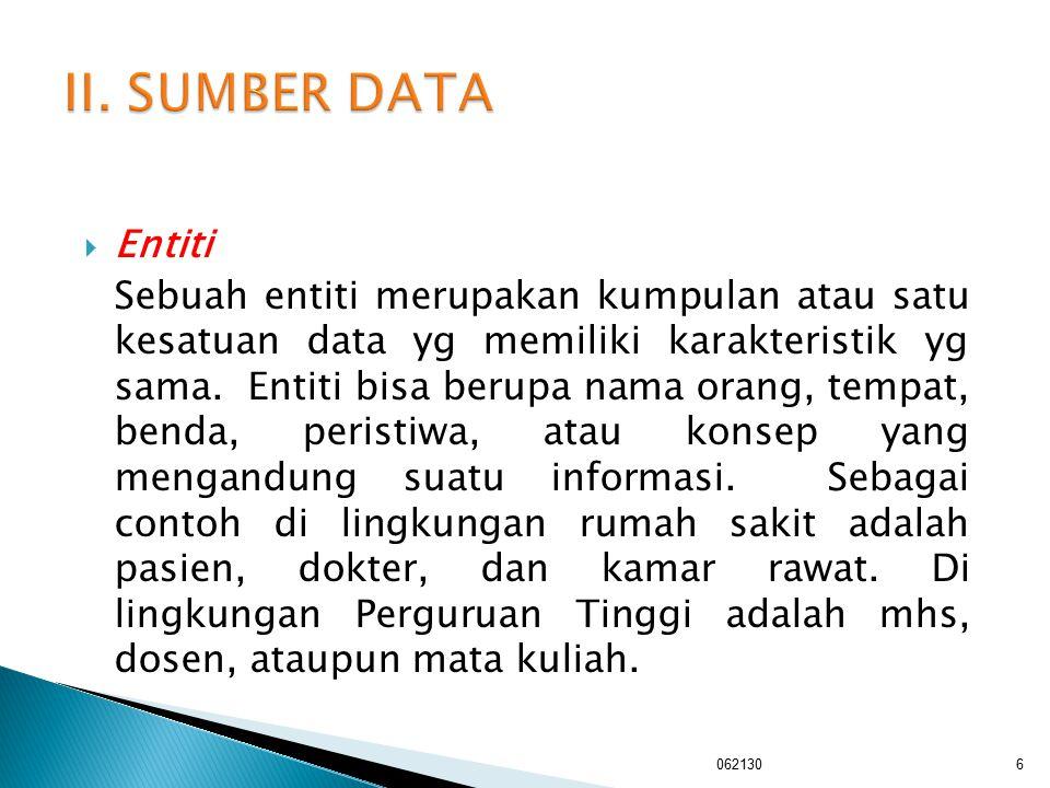 II. SUMBER DATA Entiti.