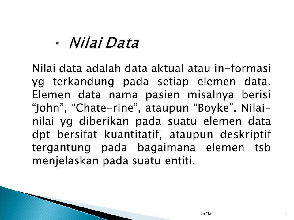 Nilai Data