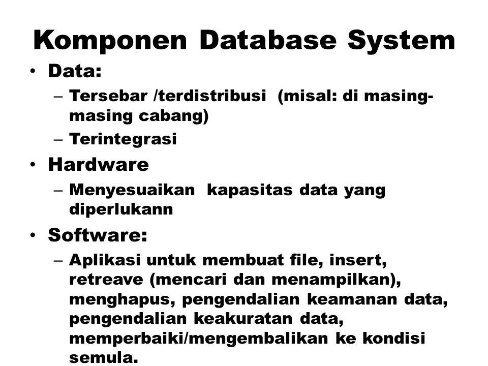 Komponen Database System