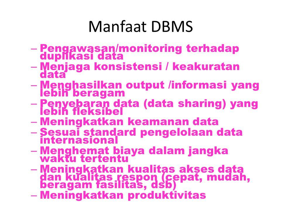 Manfaat DBMS Pengawasan/monitoring terhadap duplikasi data