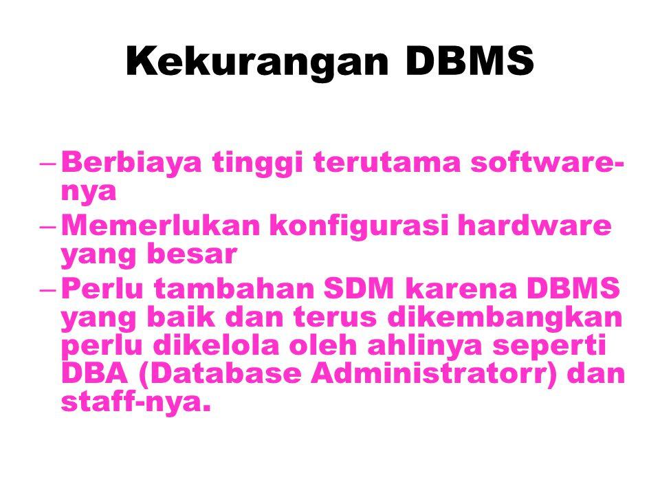 Kekurangan DBMS Berbiaya tinggi terutama software-nya