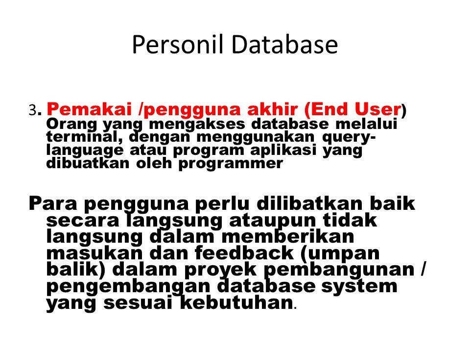 Personil Database