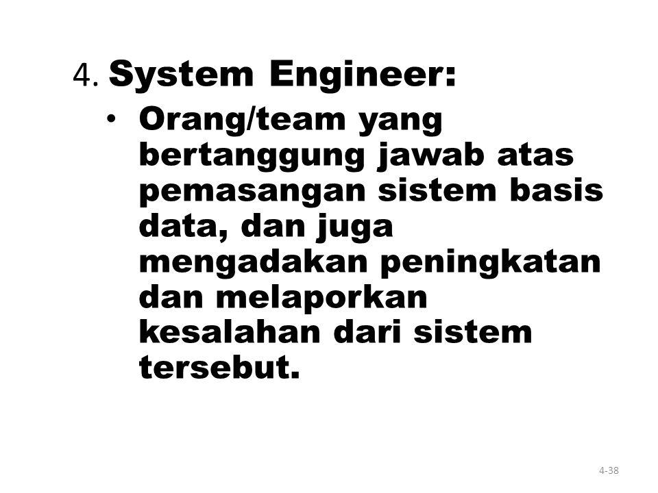 4. System Engineer:
